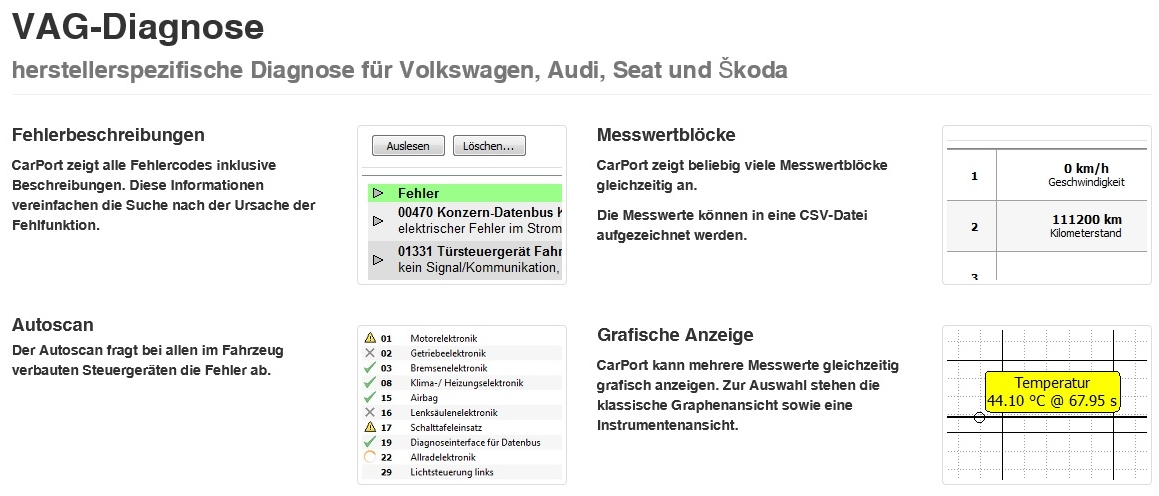 OBD2 USB CAN BUS UDS Diagnose Interface VCD für VW AUDI + CarPort ...